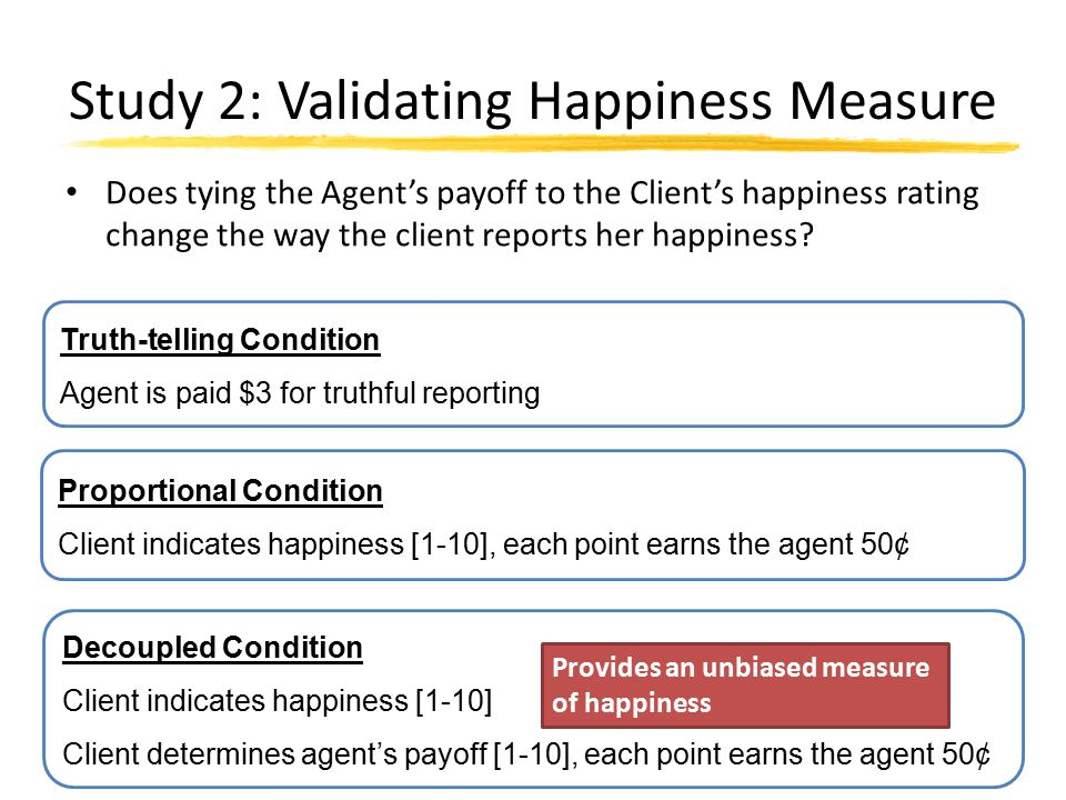 Study 2: Validating Happiness Measure Does tying the Agent's payoff to the Client's happiness rating change the way the client reports her happiness?