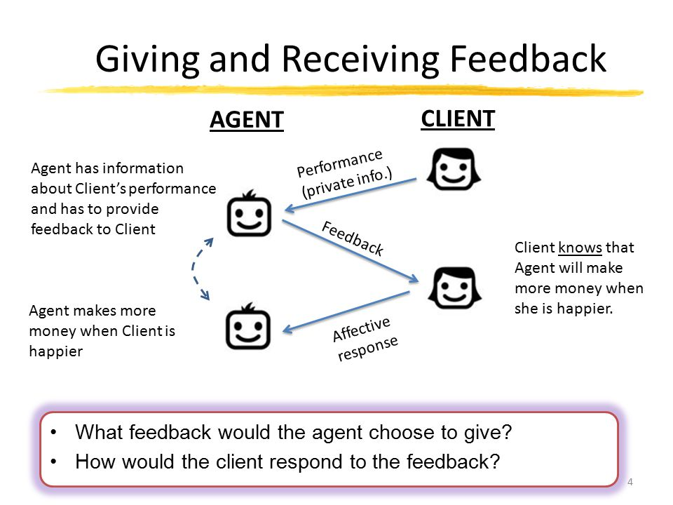 Giving and Receiving Feedback 4 AGENT CLIENT Agent has information about Client's performance and has to provide feedback to Client Performance (priva