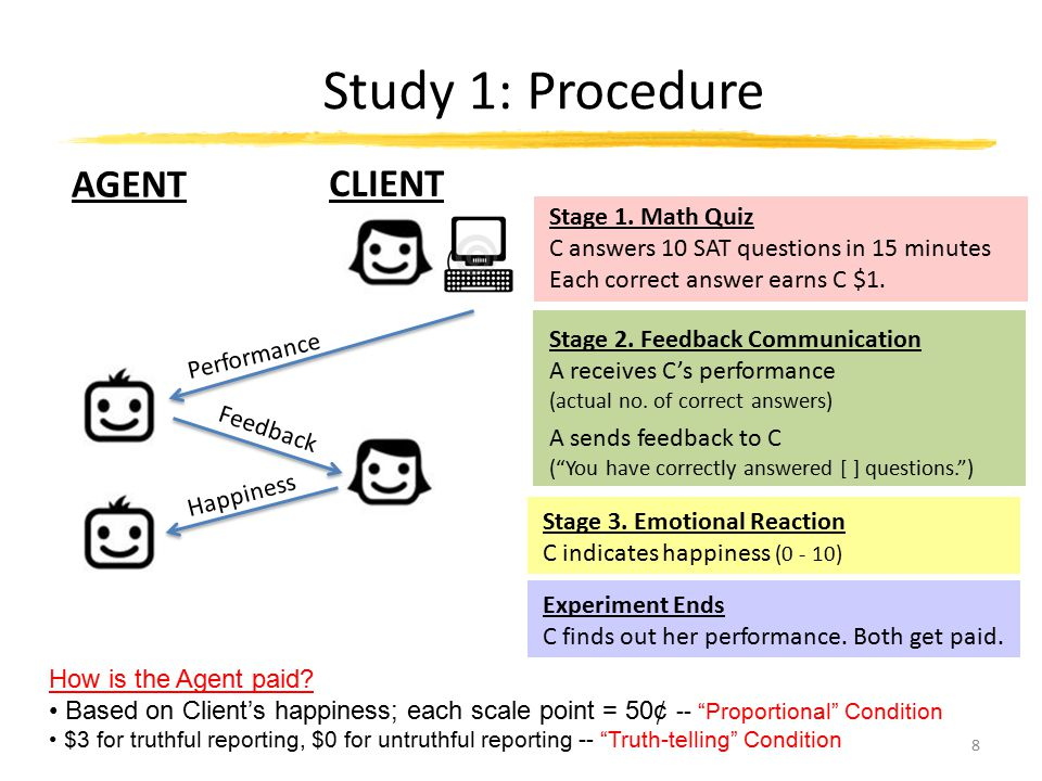 "Study 1: Procedure 8 AGENT CLIENT Happiness Performance Feedback How is the Agent paid? Based on Client's happiness; each scale point = 50¢ -- ""Propor"