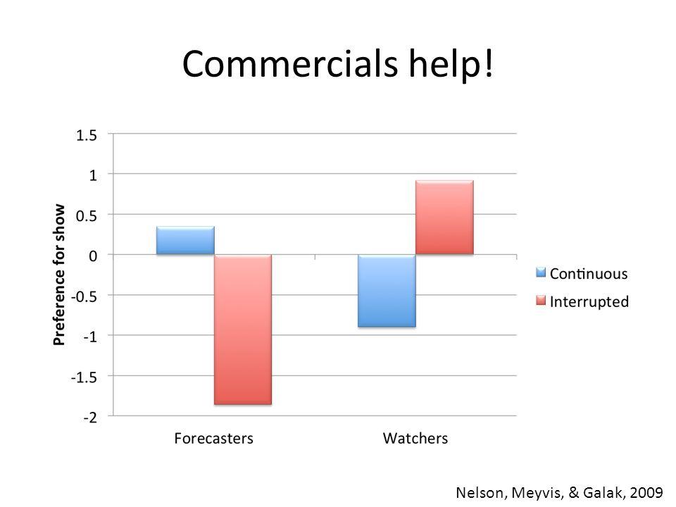 Commercials help! Nelson, Meyvis, & Galak, 2009