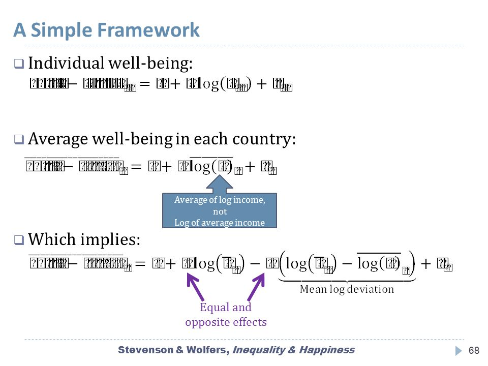 A Simple Framework Stevenson & Wolfers, Inequality & Happiness68  Individual well-being:  Average well-being in each country:  Which implies: Avera
