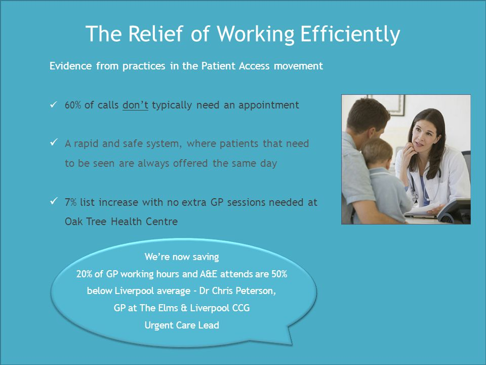Evidence from practices in the Patient Access movement 60 % of calls don't typically need an appointment A rapid and safe system, where patients that
