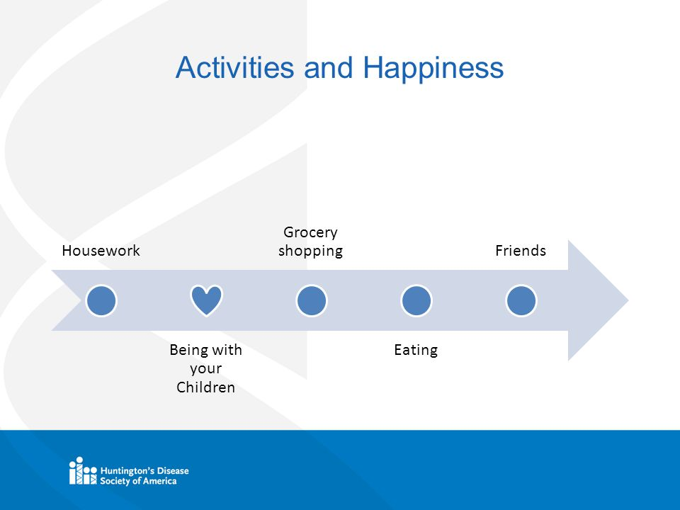 Activities and Happiness Housework Being with your Children Grocery shopping Eating Friends