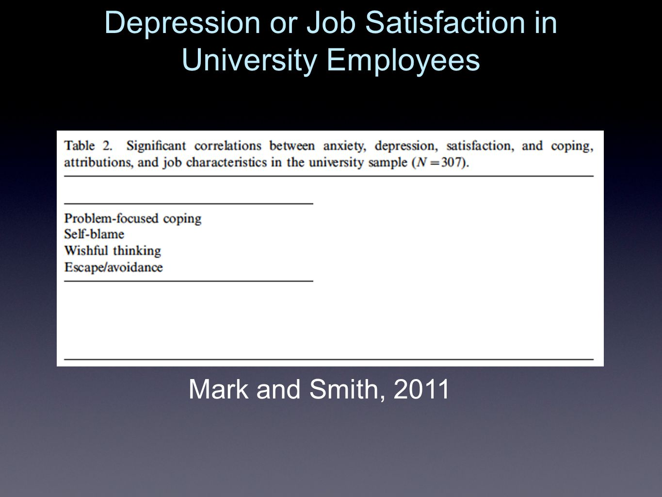 Mark and Smith, 2011 Depression or Job Satisfaction in University Employees