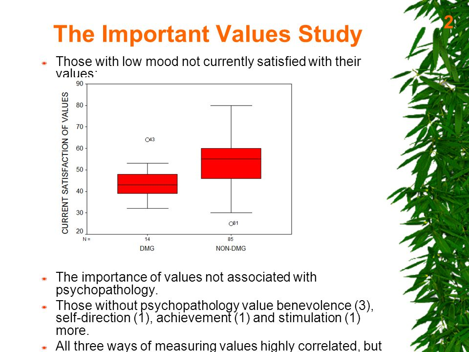The Values Study  Looked at the relationships between:  values and low mood.