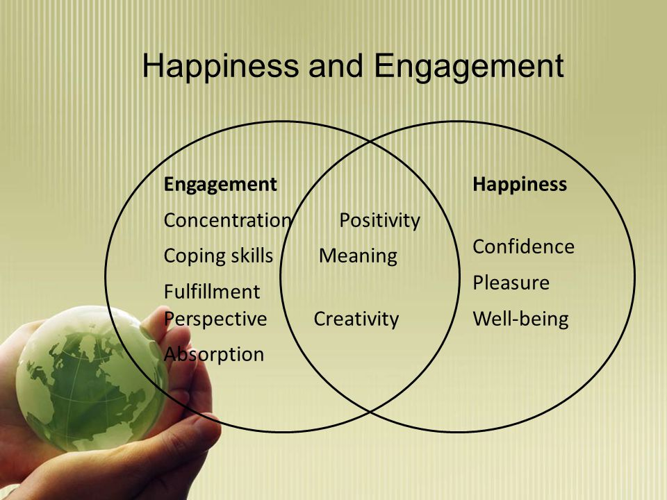 Happiness and Engagement Happiness Positivity Confidence Pleasure Well-being Engagement Concentration Coping skills Meaning Fulfillment Perspective Cr