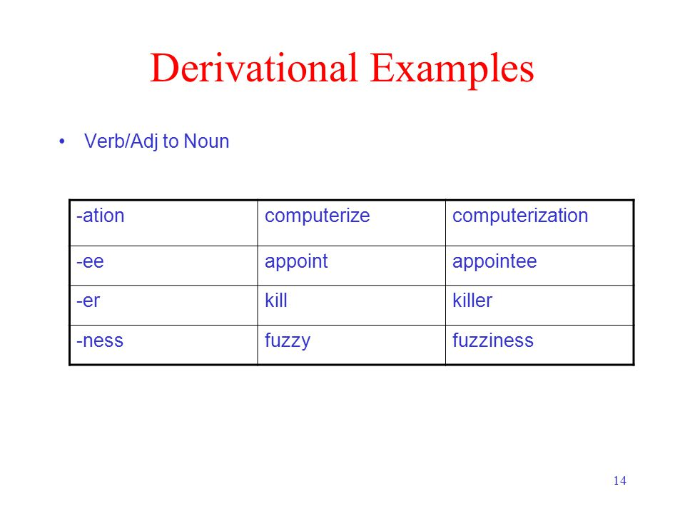 14 Derivational Examples Verb/Adj to Noun -ationcomputerizecomputerization -eeappointappointee -erkillkiller -nessfuzzyfuzziness