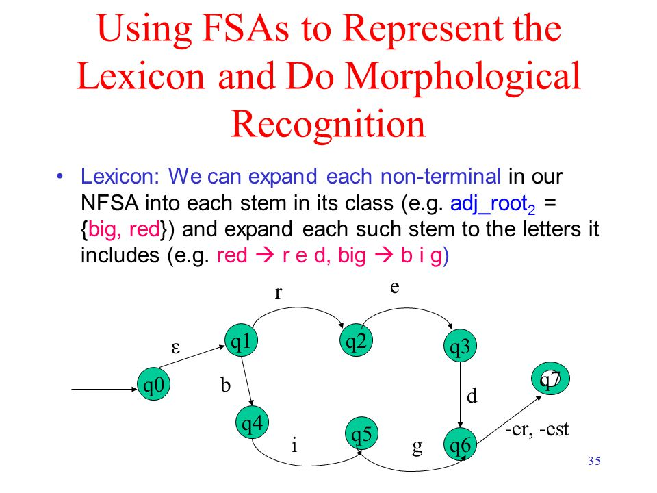 35 Using FSAs to Represent the Lexicon and Do Morphological Recognition Lexicon: We can expand each non-terminal in our NFSA into each stem in its cla