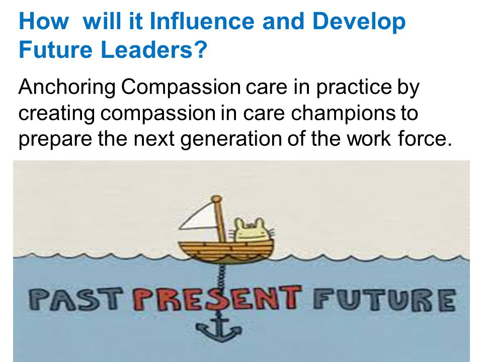 How will it Influence and Develop Future Leaders.