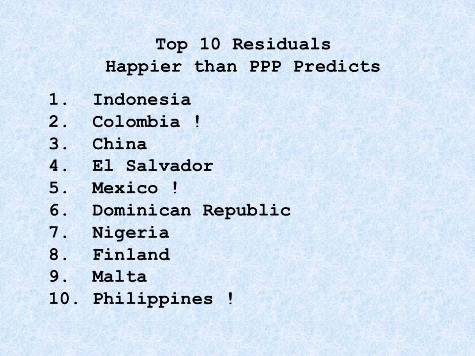 Lowest 10 Nations Residuals Unhappier than PPP predicts 1.