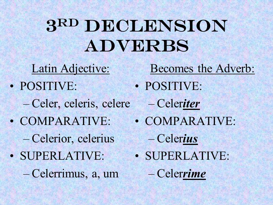 3 rd declension ADVERBS Latin Adjective: POSITIVE: –Celer, celeris, celere COMPARATIVE: –Celerior, celerius SUPERLATIVE: –Celerrimus, a, um Becomes the Adverb: POSITIVE: –Celeriter COMPARATIVE: –Celerius SUPERLATIVE: –Celerrime