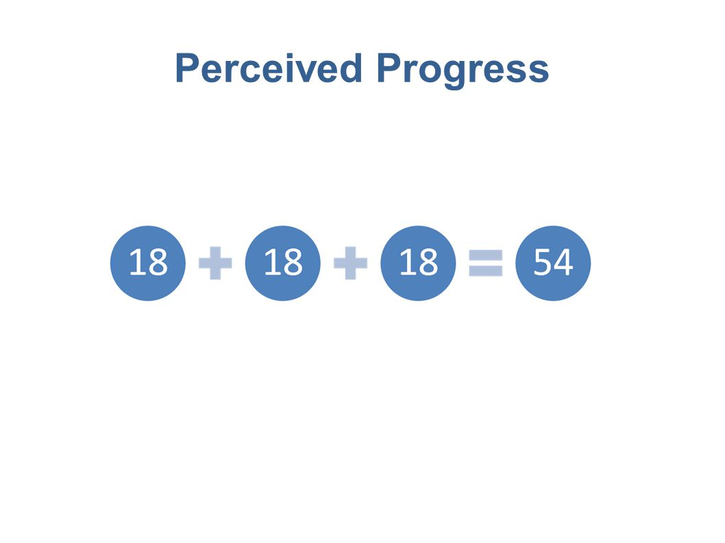 Perceived Progress 36