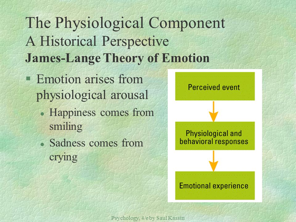 Psychology, 4/e by Saul Kassin ©2004 Prentice Hall The Physiological Component A Historical Perspective James-Lange Theory of Emotion §Emotion arises