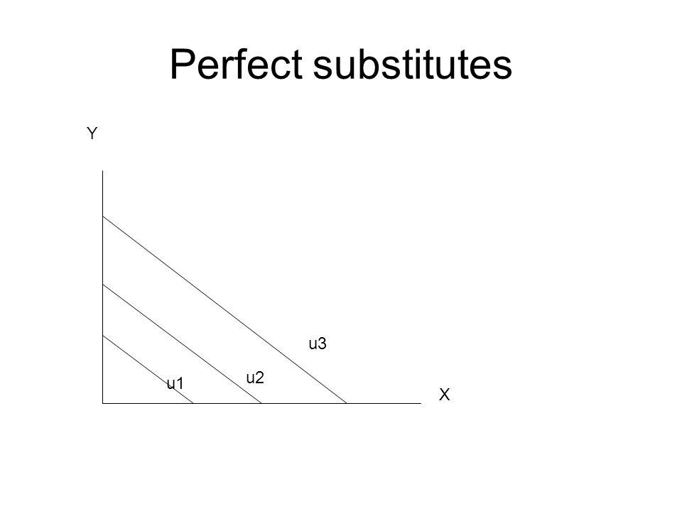 Perfect substitutes X Y u1 u2 u3