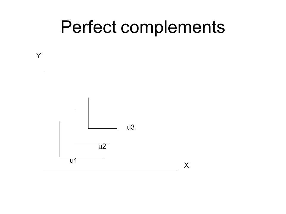 X Y u1 u2 u3 Perfect complements
