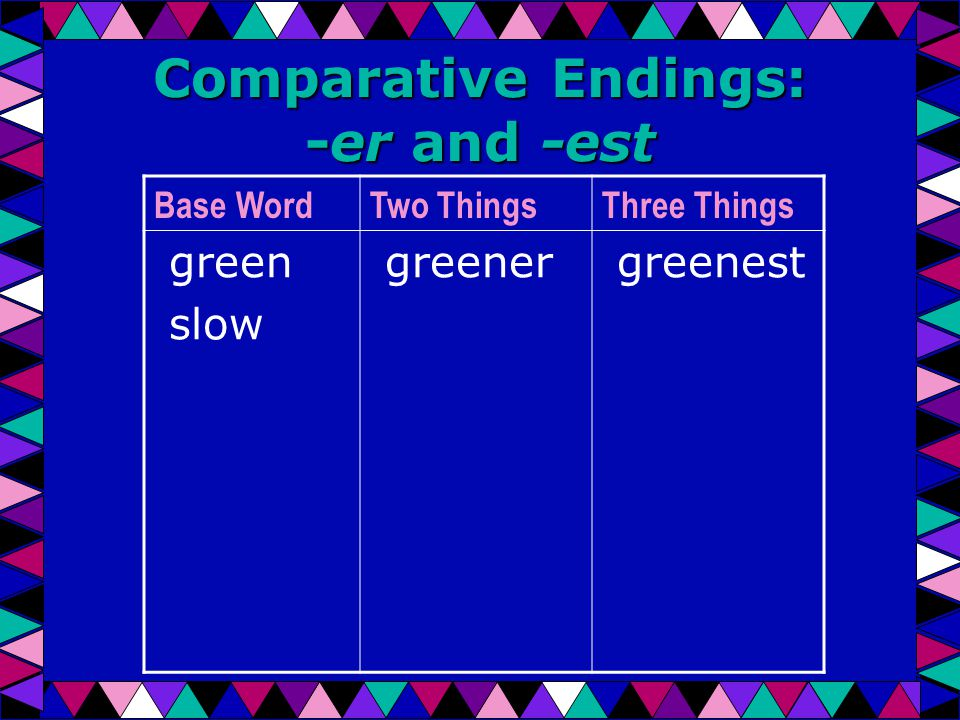 Comparative Endings: -er and -est Base WordTwo ThingsThree Things green slow greener greenest