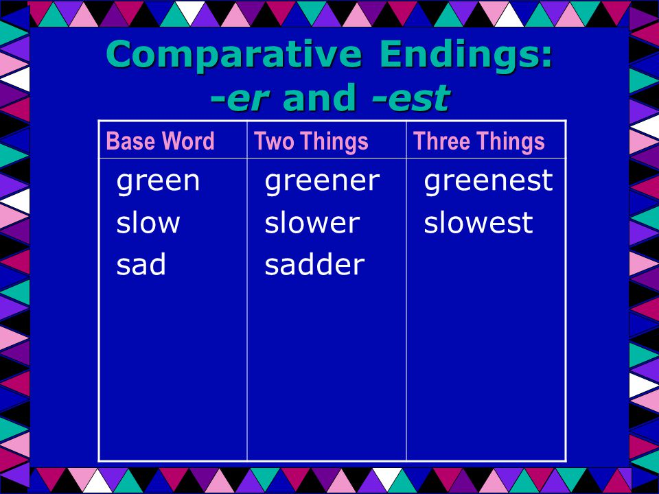 Comparative Endings: -er and -est Base WordTwo ThingsThree Things green slow sad greener slower sadder greenest slowest