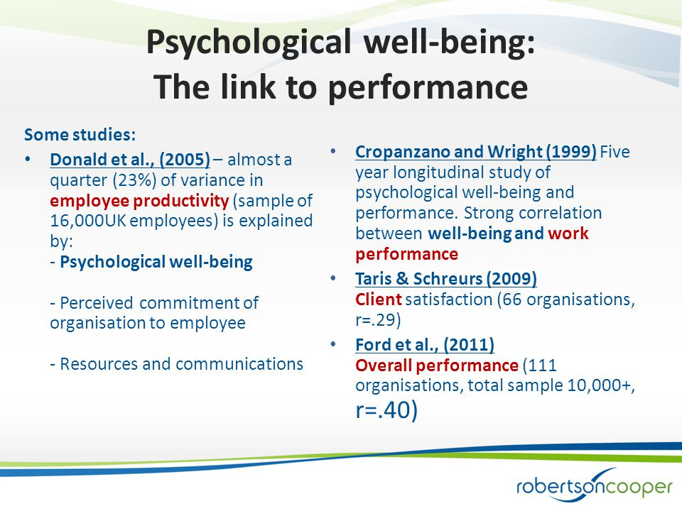 Psychological well-being: The link to performance Some studies: Donald et al., (2005) – almost a quarter (23%) of variance in employee productivity (sample of 16,000UK employees) is explained by: - Psychological well-being - Perceived commitment of organisation to employee - Resources and communications Cropanzano and Wright (1999) Five year longitudinal study of psychological well-being and performance.