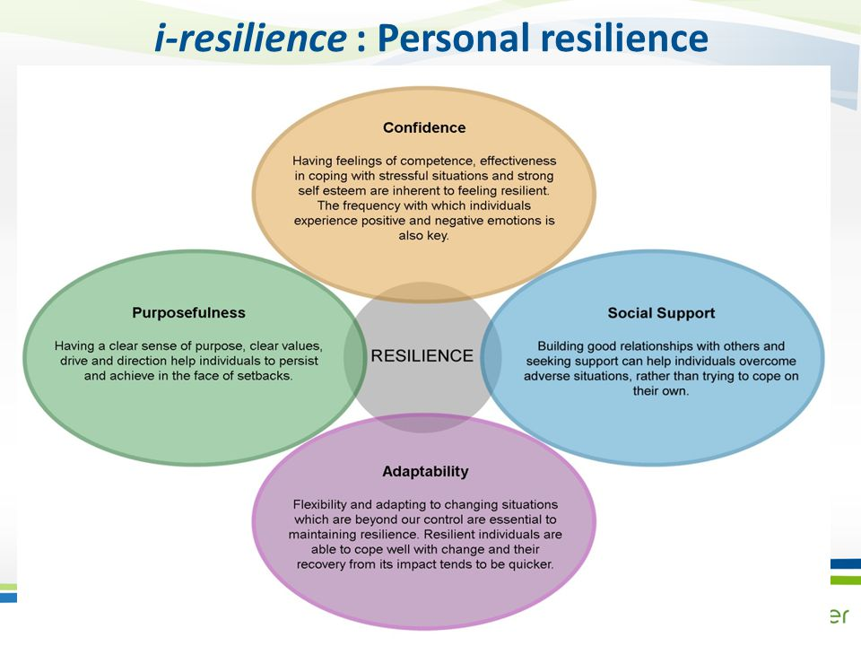 i-resilience : Personal resilience