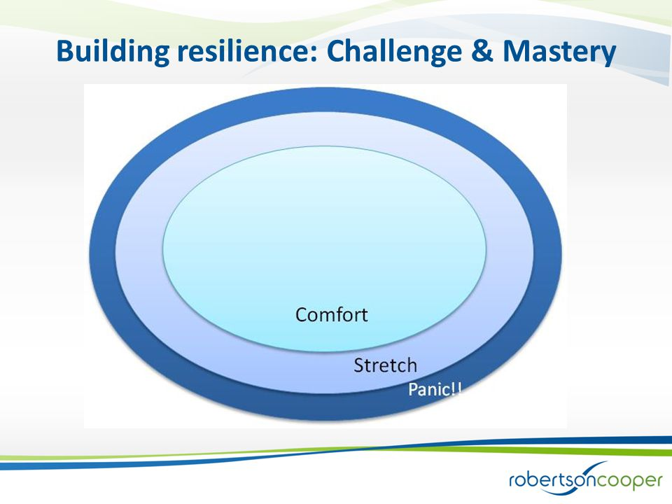 Building resilience: Challenge & Mastery