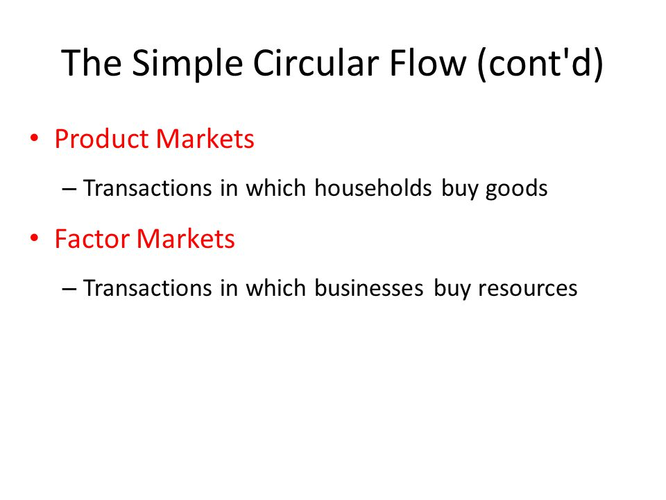 The Simple Circular Flow (cont d) Product Markets – Transactions in which households buy goods Factor Markets – Transactions in which businesses buy resources