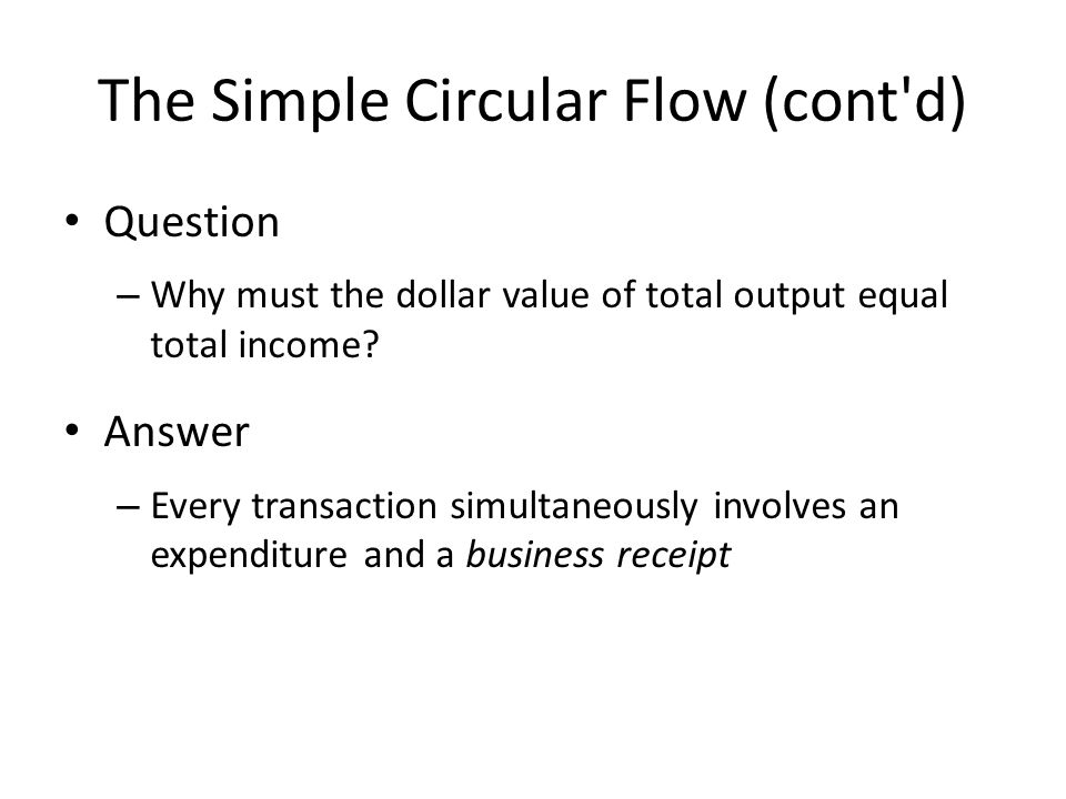 The Simple Circular Flow (cont d) Question – Why must the dollar value of total output equal total income.