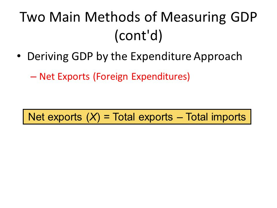 Two Main Methods of Measuring GDP (cont d) Deriving GDP by the Expenditure Approach – Net Exports (Foreign Expenditures) Net exports (X) = Total exports – Total imports