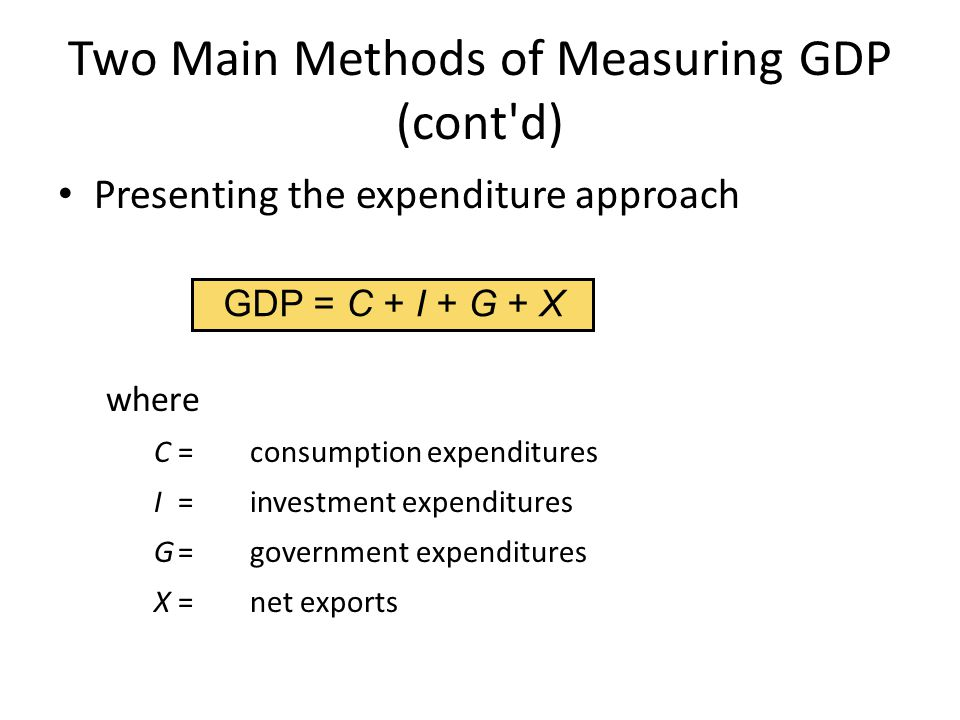 Two Main Methods of Measuring GDP (cont d) Presenting the expenditure approach where C=consumption expenditures I=investment expenditures G=government expenditures X=net exports GDP = C + I + G + X