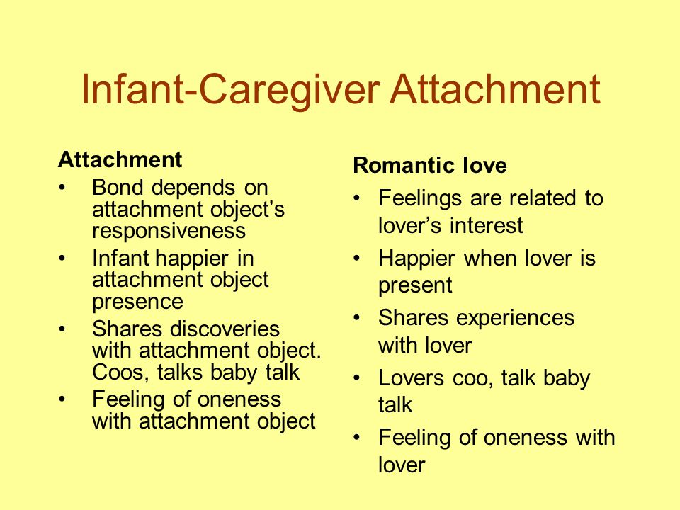 Infant-Caregiver Attachment Attachment Bond depends on attachment object's responsiveness Infant happier in attachment object presence Shares discoveries with attachment object.