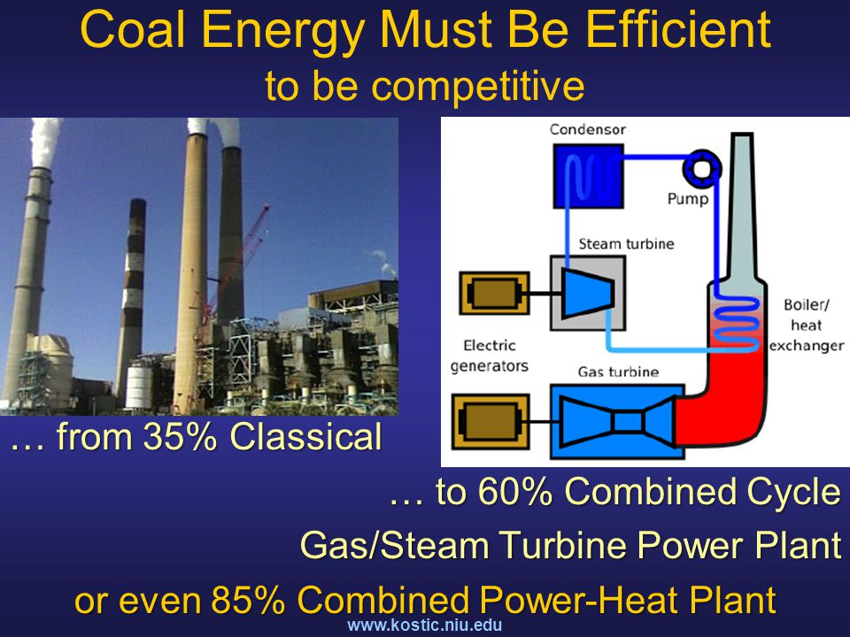 www.kostic.niu.edu Coal Energy Must Be Efficient to be competitive … from 35% Classical … to 60% Combined Cycle Gas/Steam Turbine Power Plant or even