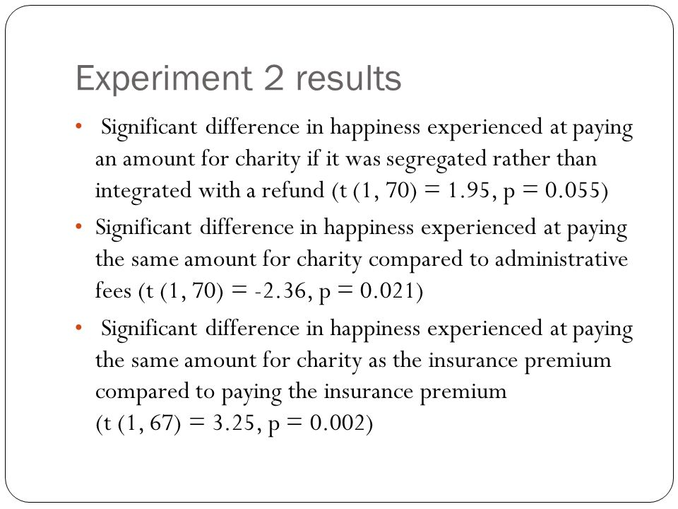 Experiment 2 results Significant difference in happiness experienced at paying an amount for charity if it was segregated rather than integrated with a refund (t (1, 70) = 1.95, p = 0.055) Significant difference in happiness experienced at paying the same amount for charity compared to administrative fees (t (1, 70) = -2.36, p = 0.021) Significant difference in happiness experienced at paying the same amount for charity as the insurance premium compared to paying the insurance premium (t (1, 67) = 3.25, p = 0.002)
