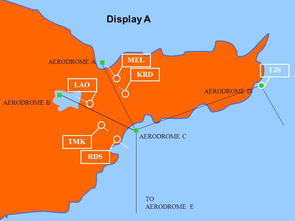AERODROME B AERODROME A AERODROME D AERODROME C TO AERODROME E TJS Display A RDS TMK LAO MEL KRD