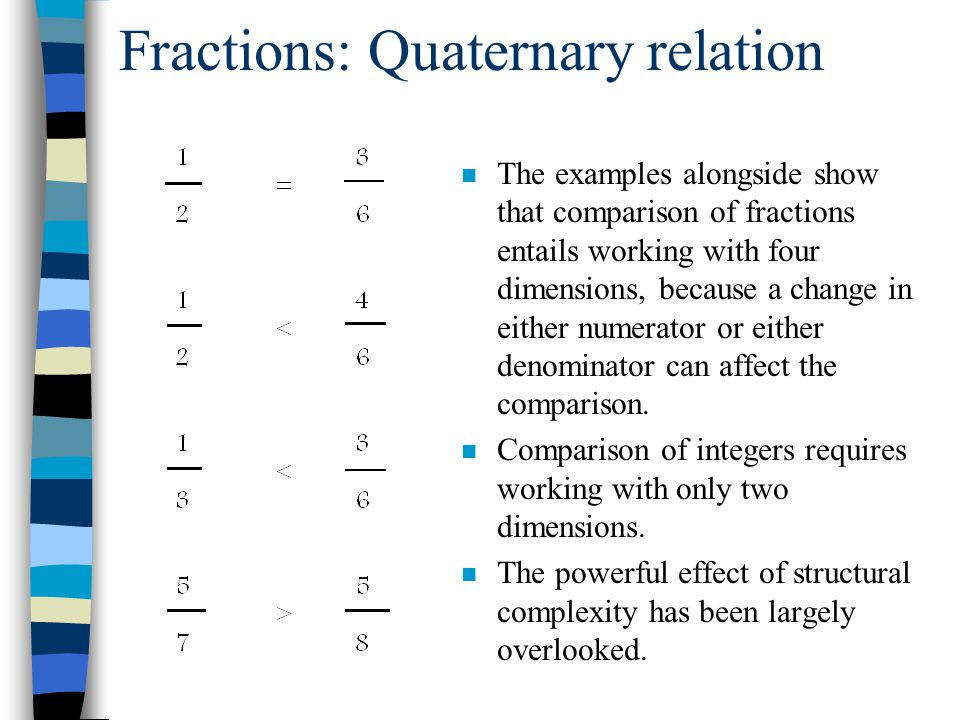 Fractions: Quaternary relation n The examples alongside show that comparison of fractions entails working with four dimensions, because a change in either numerator or either denominator can affect the comparison.