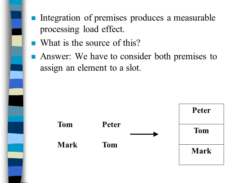 n Integration of premises produces a measurable processing load effect. n What is the source of this? n Answer: We have to consider both premises to a