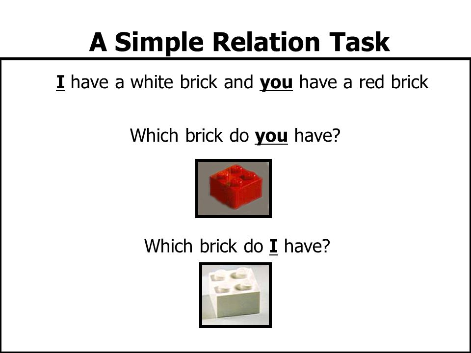 A Simple Relation Task I have a white brick and you have a red brick Which brick do you have.