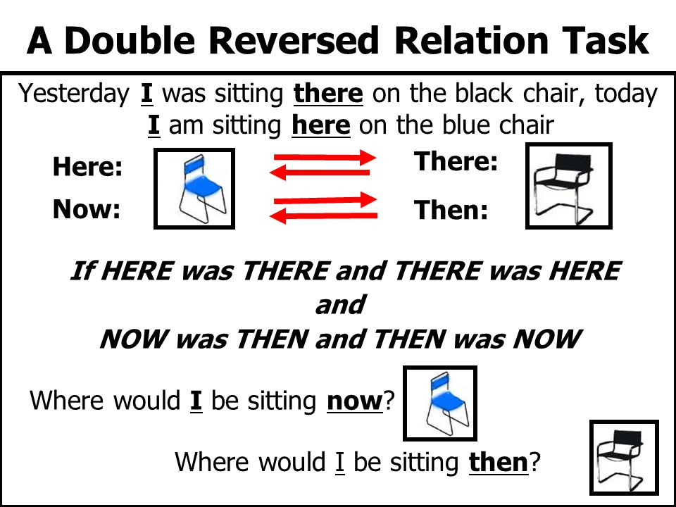 Yesterday I was sitting there on the black chair, today I am sitting here on the blue chair and NOW was THEN and THEN was NOW Where would I be sitting