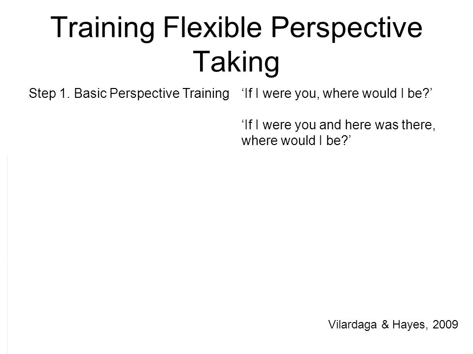 Training Flexible Perspective Taking Step 1. Basic Perspective Training'If I were you, where would I be?' 'If I were you and here was there, where wou