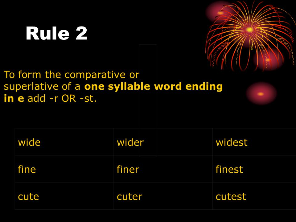 Rule 2 widewiderwidest finefinerfinest cutecutercutest To form the comparative or superlative of a one syllable word ending in e add -r OR -st.