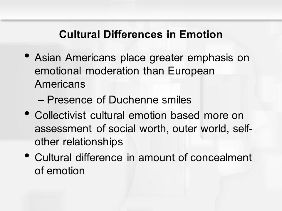 Cultural Differences in Emotion Asian Americans place greater emphasis on emotional moderation than European Americans –Presence of Duchenne smiles Collectivist cultural emotion based more on assessment of social worth, outer world, self- other relationships Cultural difference in amount of concealment of emotion