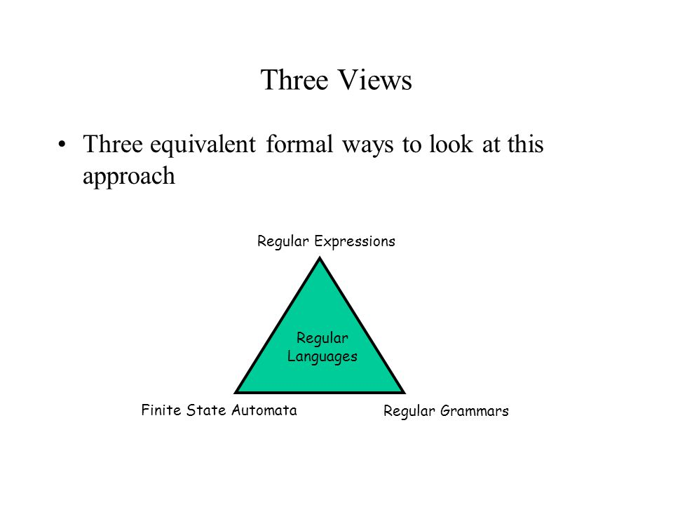 Three equivalent formal ways to look at this approach Three Views Regular Expressions Regular Languages Finite State Automata Regular Grammars