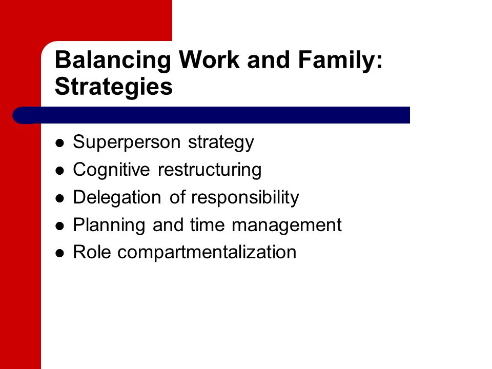 Balancing Work and Family: Strategies Superperson strategy Cognitive restructuring Delegation of responsibility Planning and time management Role compartmentalization