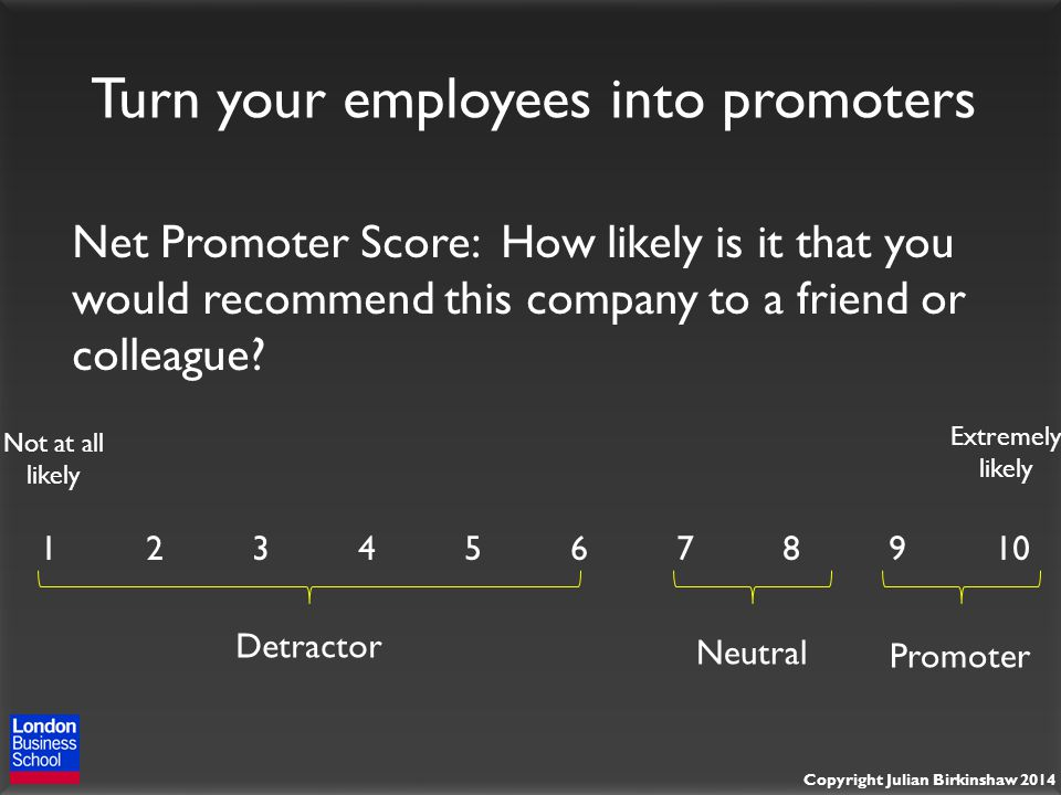Copyright Julian Birkinshaw 2014 Turn your employees into promoters Net Promoter Score: How likely is it that you would recommend this company to a friend or colleague.