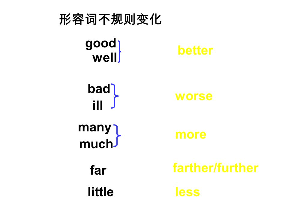 形容词不规则变化 better far little worse more farther/further less good well bad ill many much