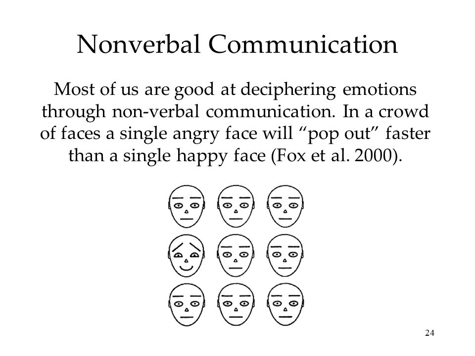 24 Nonverbal Communication Most of us are good at deciphering emotions through non-verbal communication.