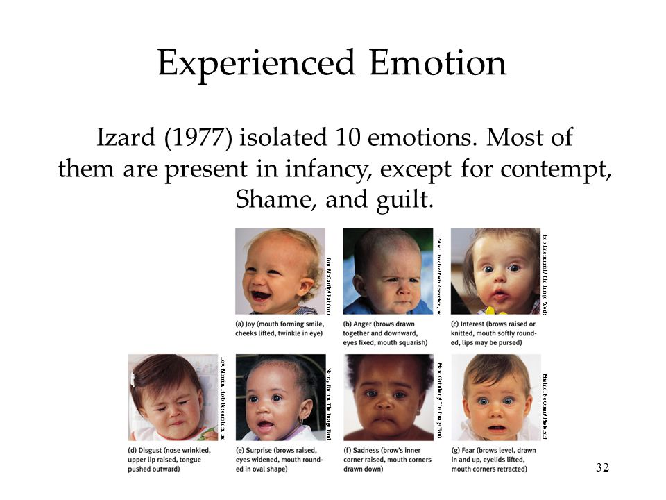 32 Experienced Emotion Izard (1977) isolated 10 emotions. Most of them are present in infancy, except for contempt, Shame, and guilt. Lew Merrim/ Phot