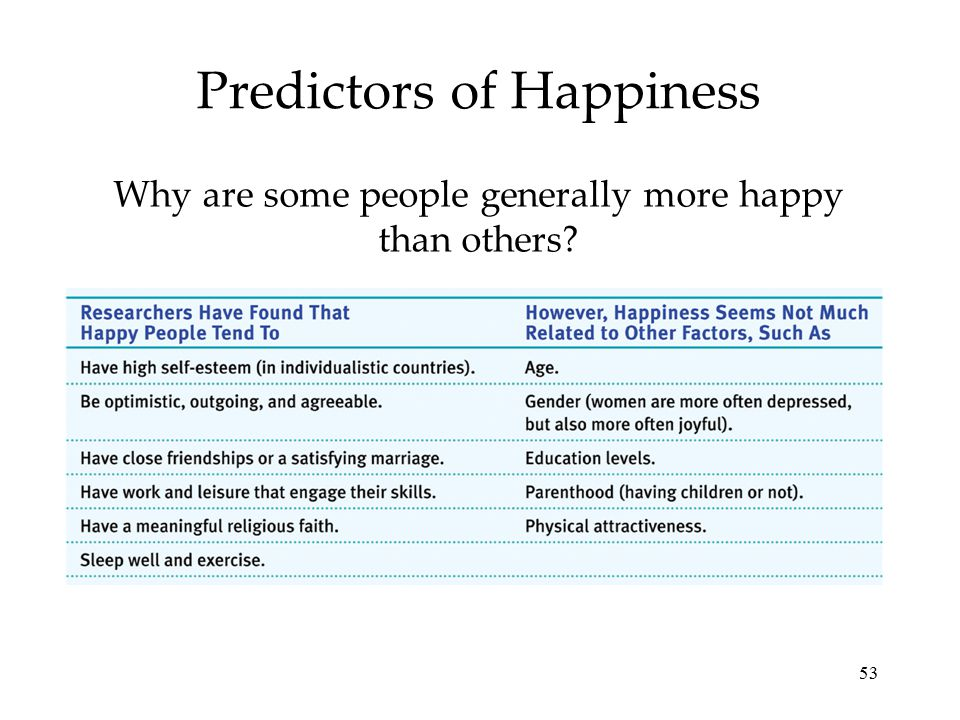 53 Predictors of Happiness Why are some people generally more happy than others