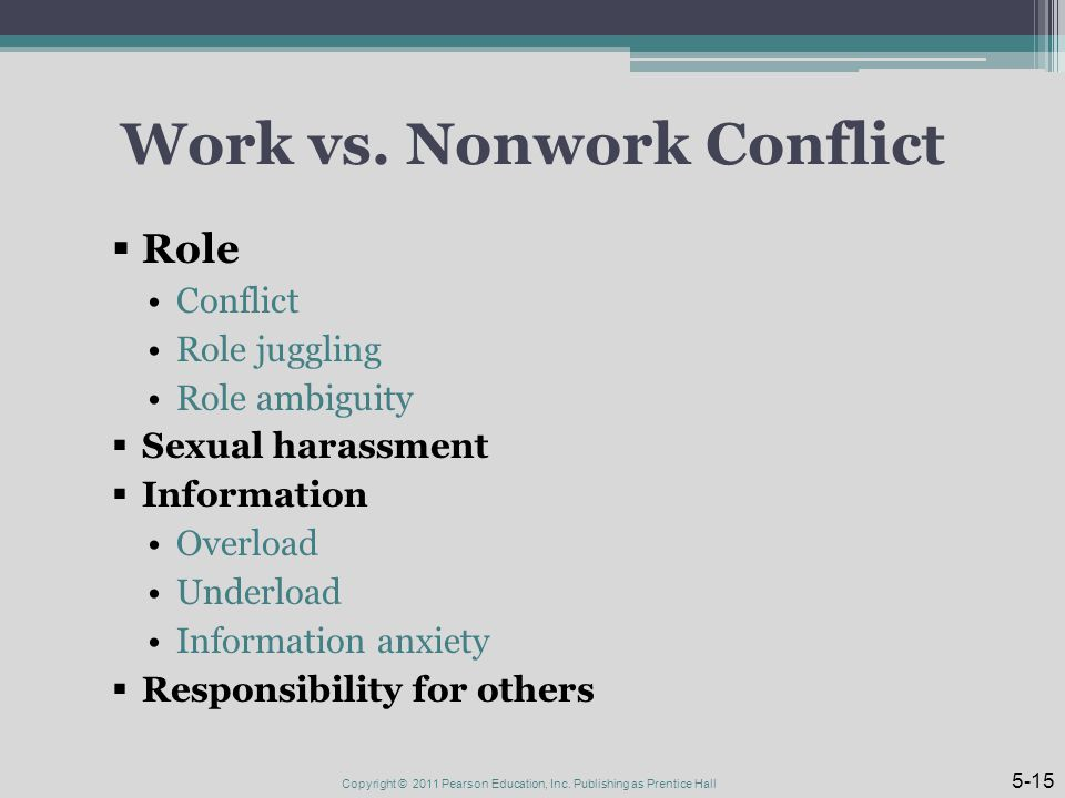 Work vs. Nonwork Conflict  Role Conflict Role juggling Role ambiguity  Sexual harassment  Information Overload Underload Information anxiety  Resp