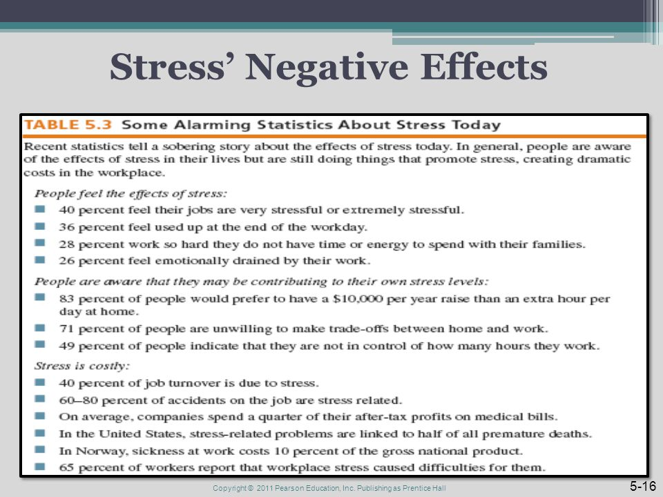 Stress' Negative Effects Copyright © 2011 Pearson Education, Inc. Publishing as Prentice Hall 5-16