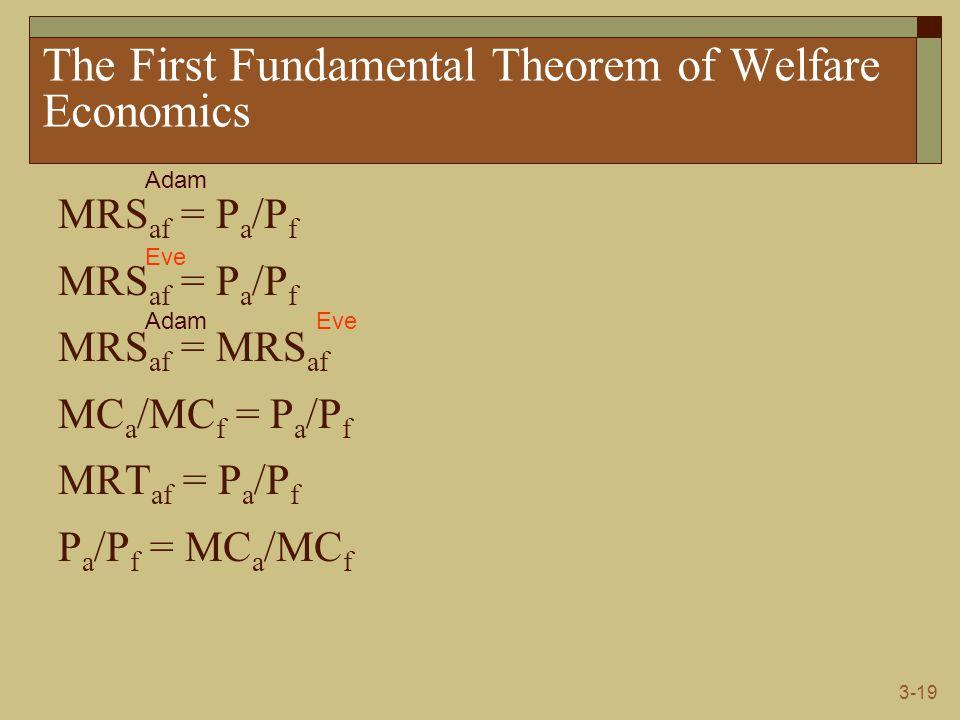 3-19 The First Fundamental Theorem of Welfare Economics MRS af = P a /P f MRS af = MRS af MC a /MC f = P a /P f MRT af = P a /P f P a /P f = MC a /MC f Adam Eve AdamEve