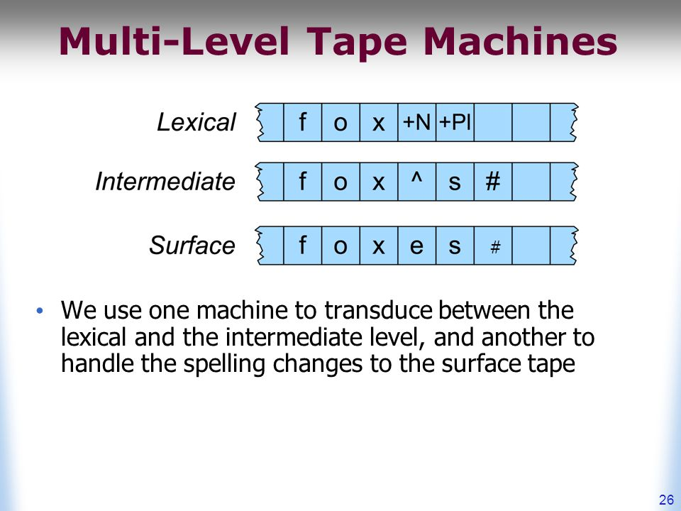 26 Multi-Level Tape Machines We use one machine to transduce between the lexical and the intermediate level, and another to handle the spelling changes to the surface tape #